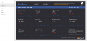The simple guide to understanding Facebook ads metrics