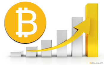How to get investment through Bitcoin in the current world